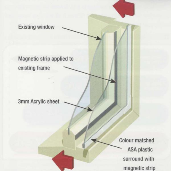 Magicseal Double Glazing